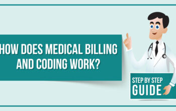 Medical Billing and Coding Works